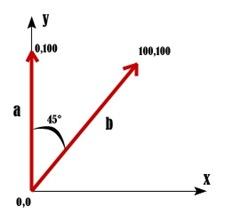 angles_1